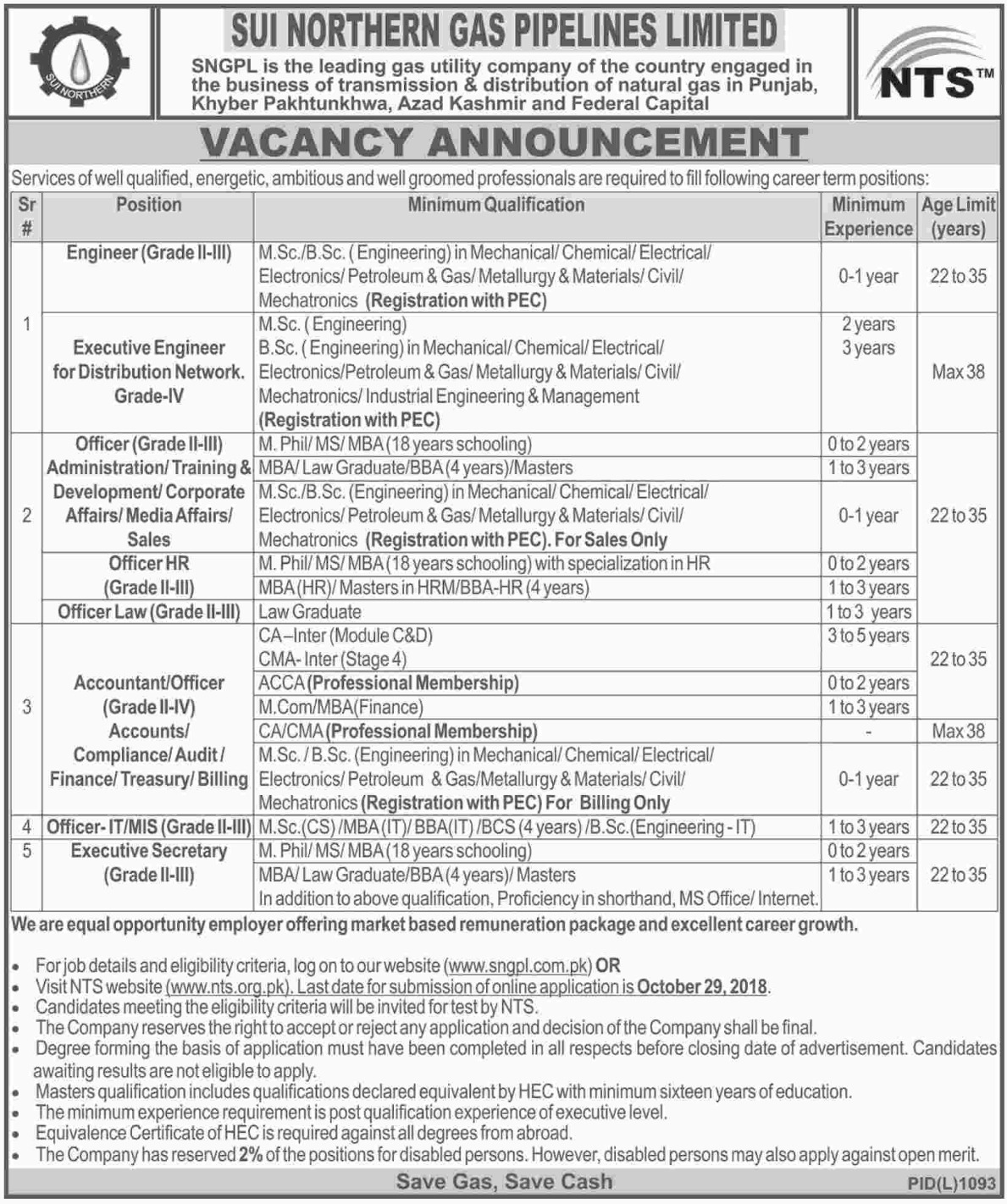 SNGPL Sui Northern Gas Pipelines Limited Jobs Via NTS
