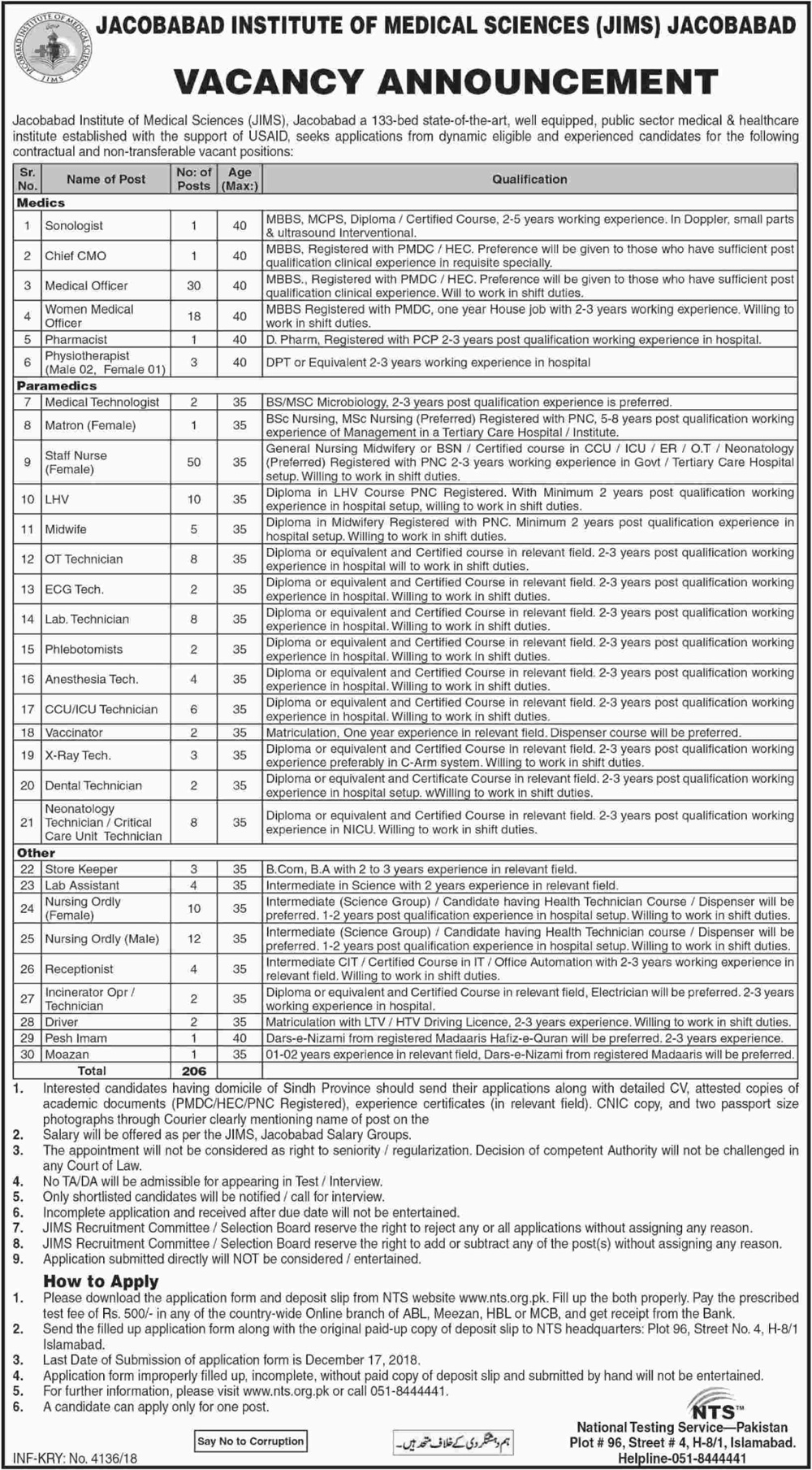 JIMS Jacobabad Institute of Medical Sciences Jobs Via NTS