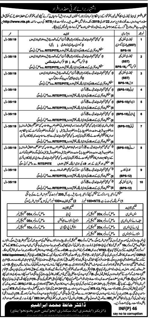 Elementary Secondary Education Department KPK Jobs Via NTS