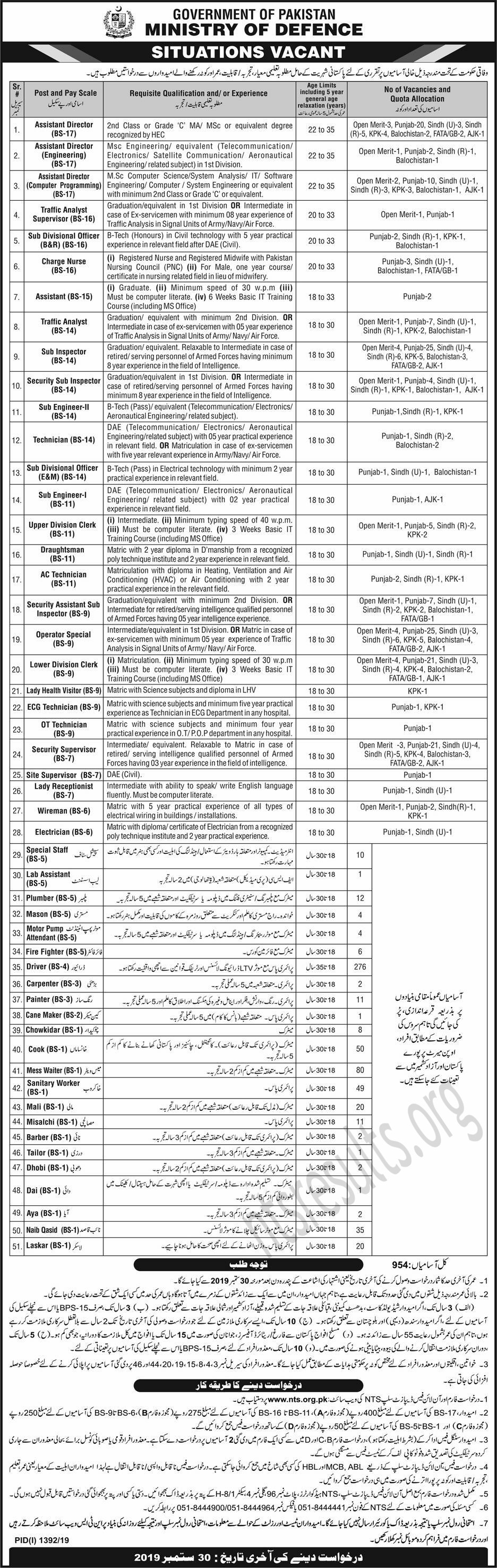 MOD Ministry of Defence Government of Pakistan Jobs NTS Test Roll No Slip