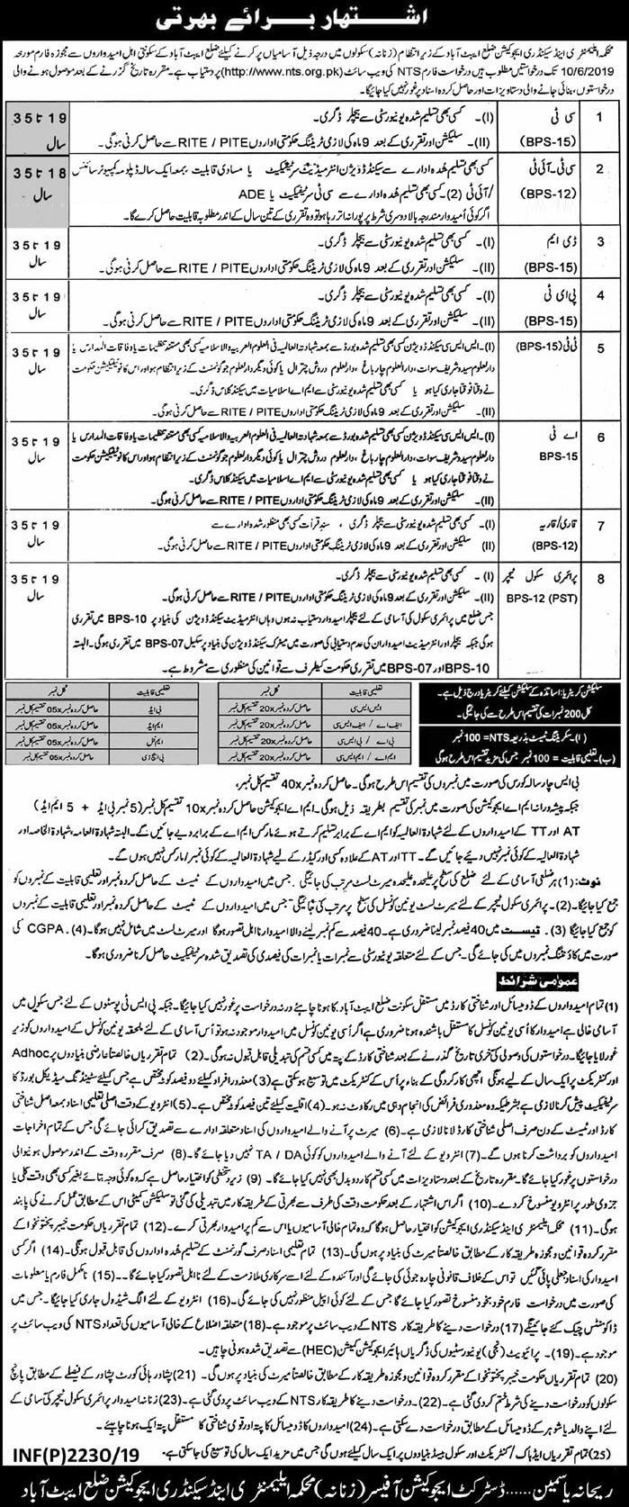 KPK Elementary and Secondary Education Department District Cadre Jobs NTS Test Answer Keys Result