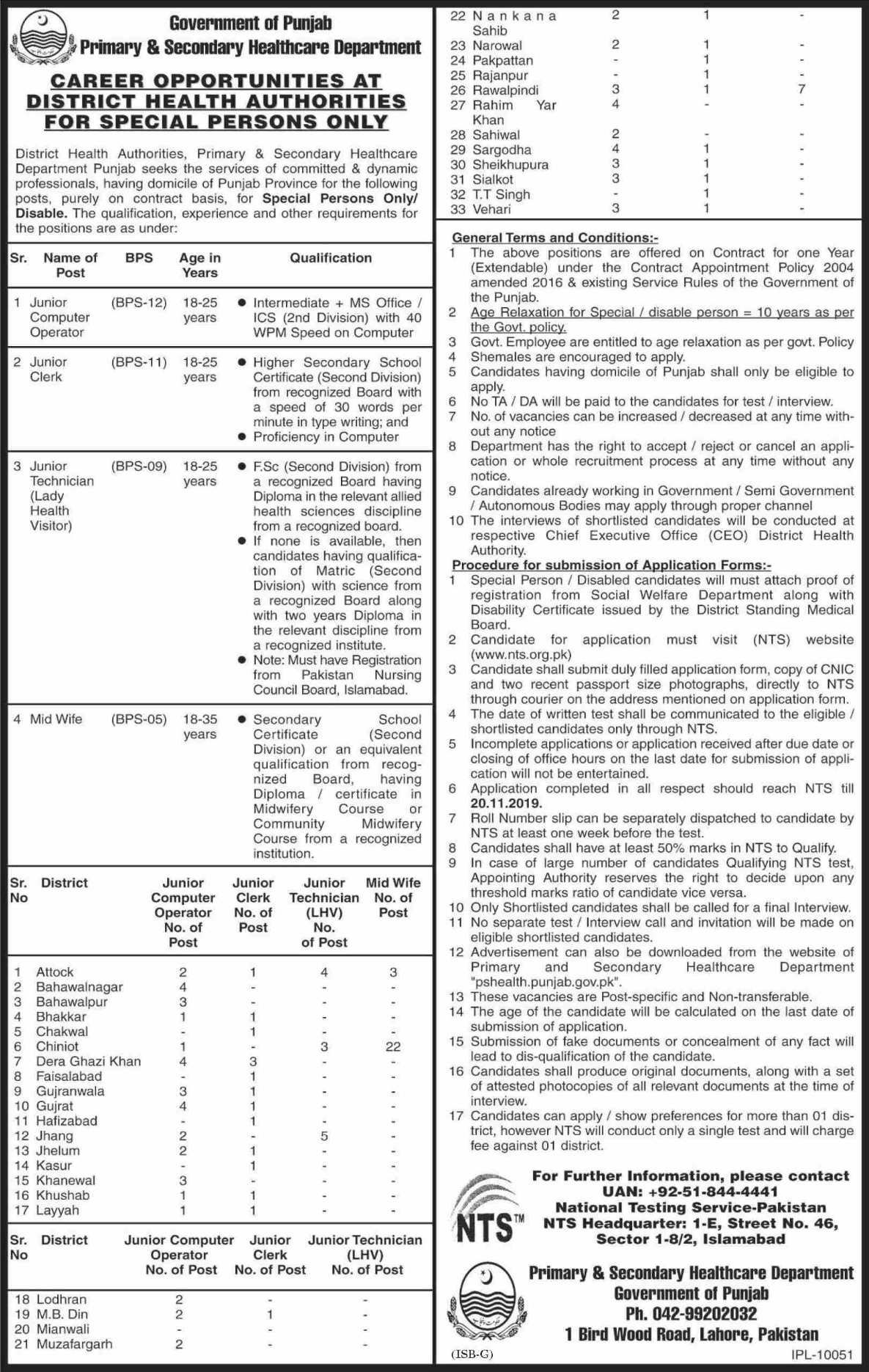 Primary Secondary Health Care Department PSHD Punjab Jobs NTS Test Roll No Slip