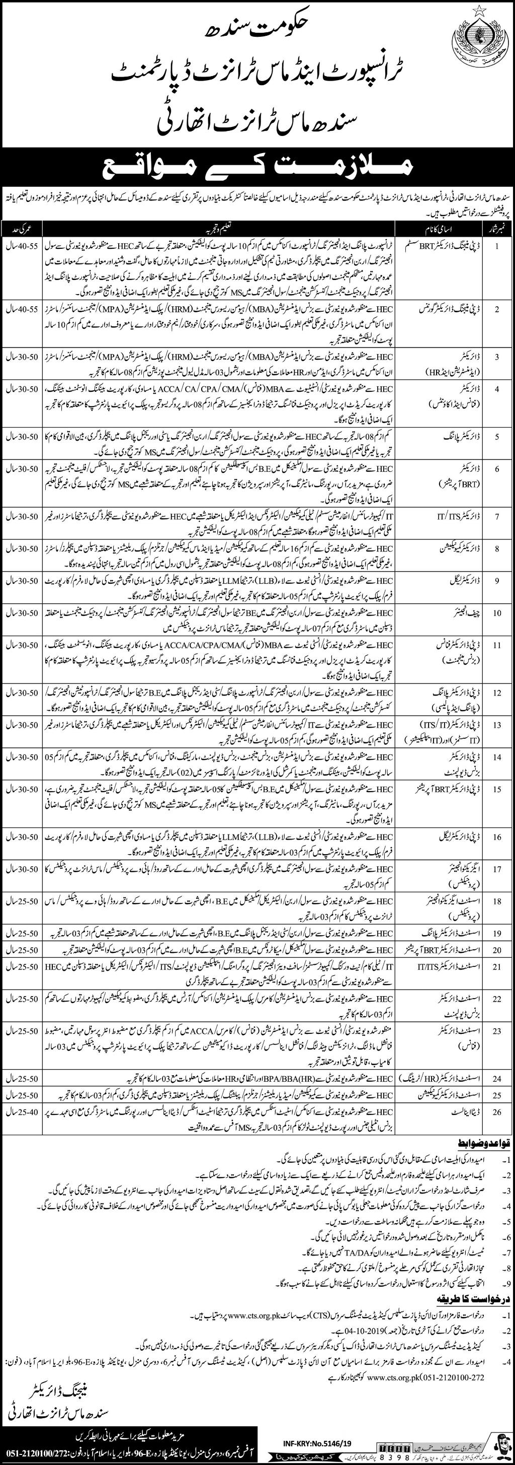 Sindh Mass Transit Authority SMTA Jobs CTS Test Result