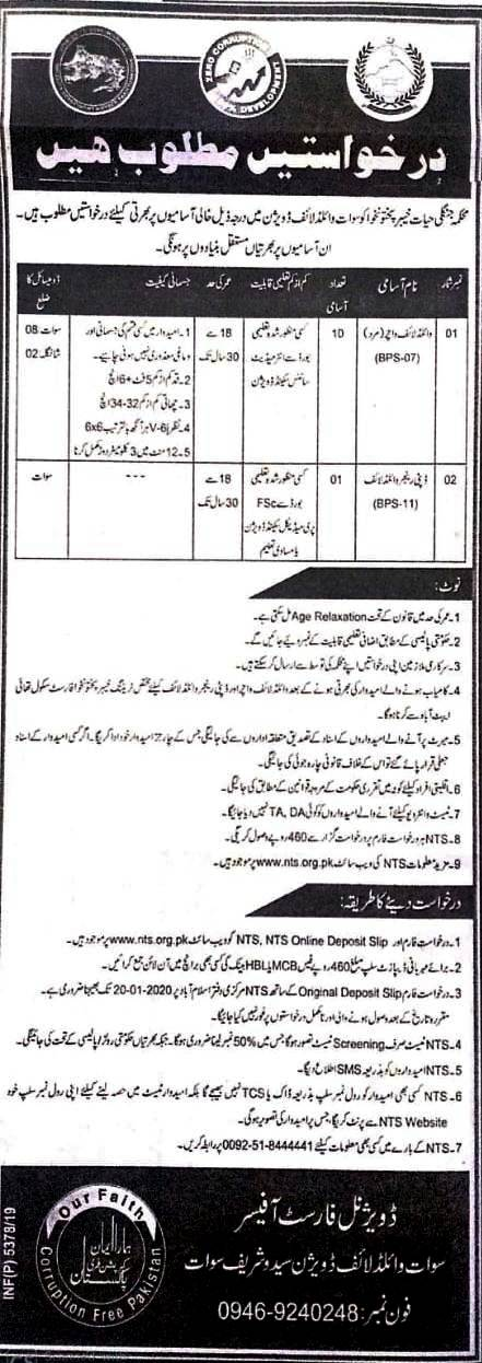 Swat Wildlife Division Saidu Sharif Jobs NTS Roll No Slip