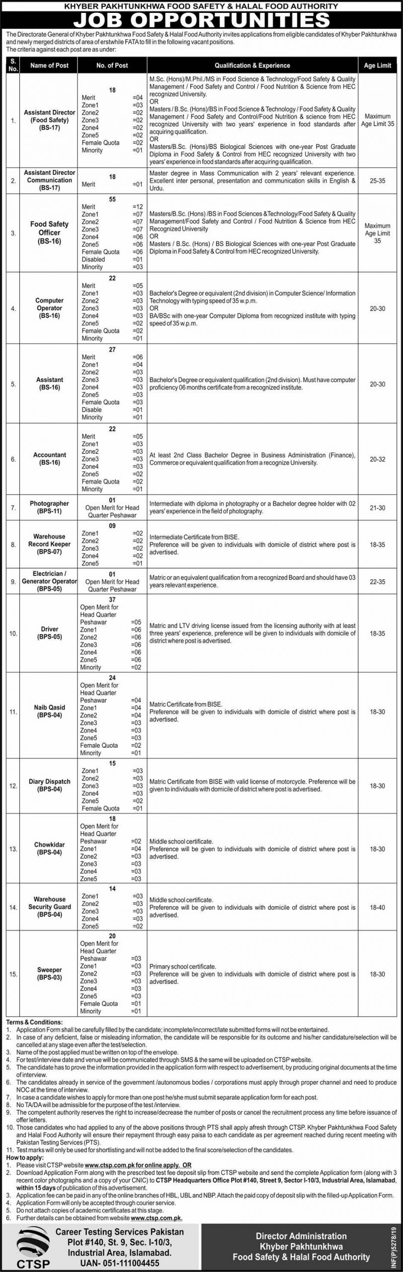 KPK Food Safety Halal Food Authority Jobs CTSP Roll Number Slip