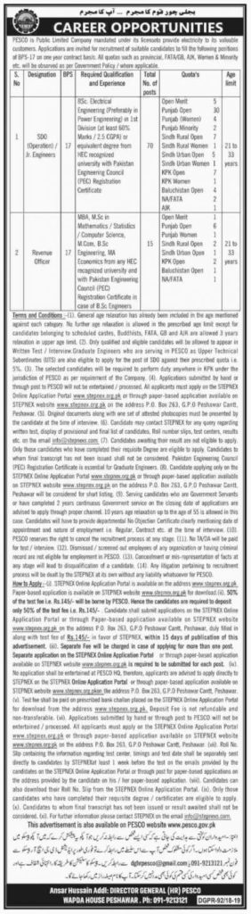 Peshawar Electric Supply Company PESCO Jobs CTS Test Result