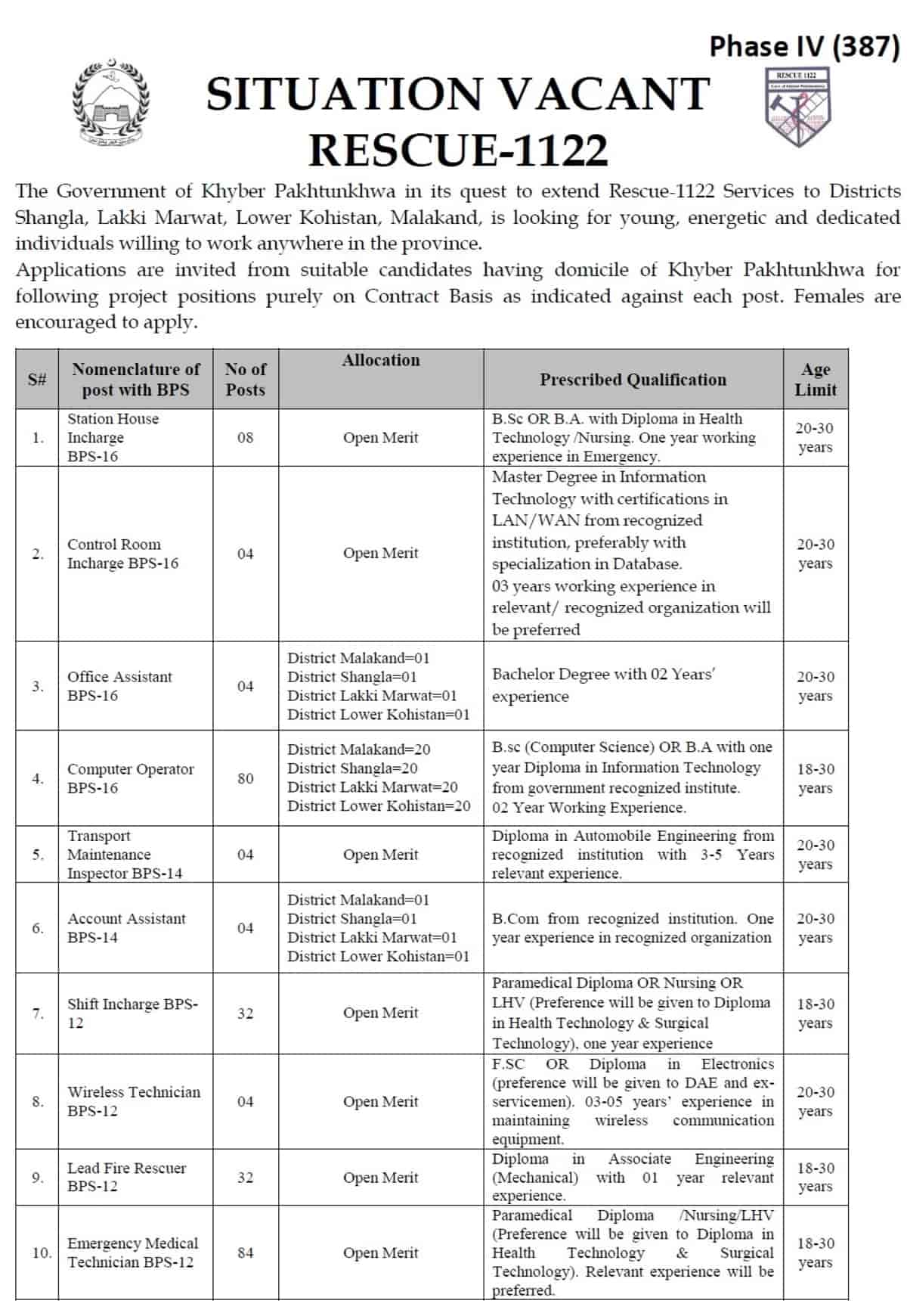 Rescue 1122 KPK Jobs PTS Roll No Slip Phase 4 Phase 5