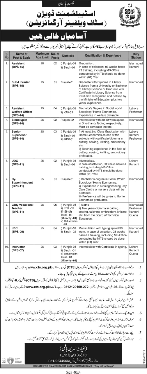 Establishment Division Staff Welfare Organization Jobs CTS Roll No Slip