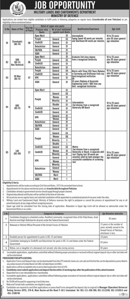 Military Lands And Cantonments Department Jobs UTS Roll No Slip