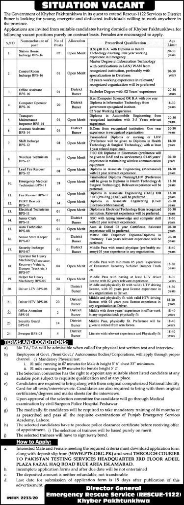 Rescue 1122 KPK Jobs PTS Roll No Slip Phase VI Phase VII