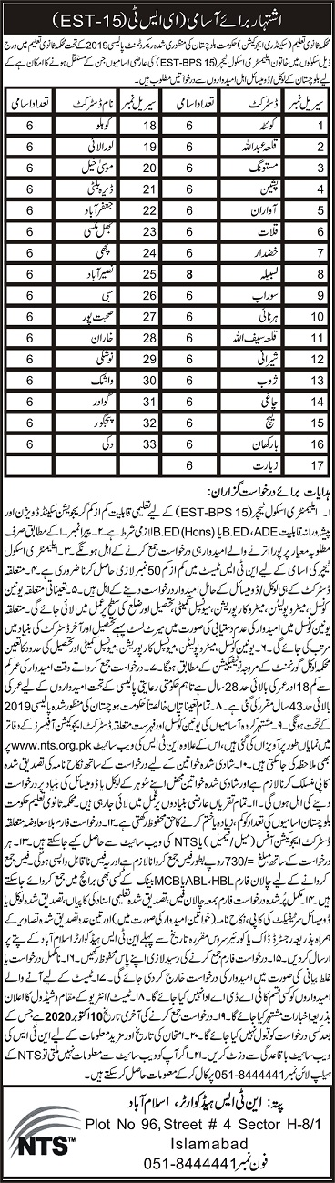 Balochistan Secondary Education Department EST Jobs NTS Roll No Slip