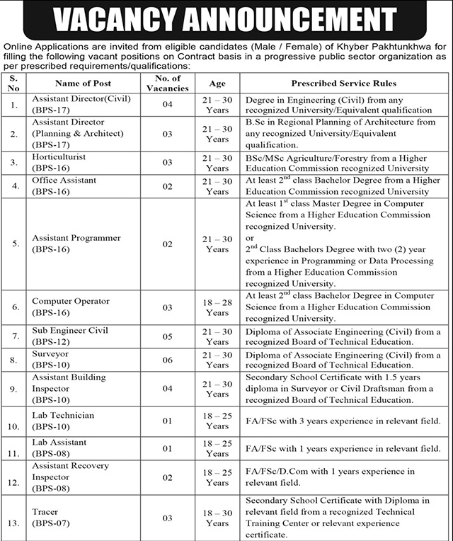 Peshawar Development Authority KPK Jobs ETEA Roll No Slip