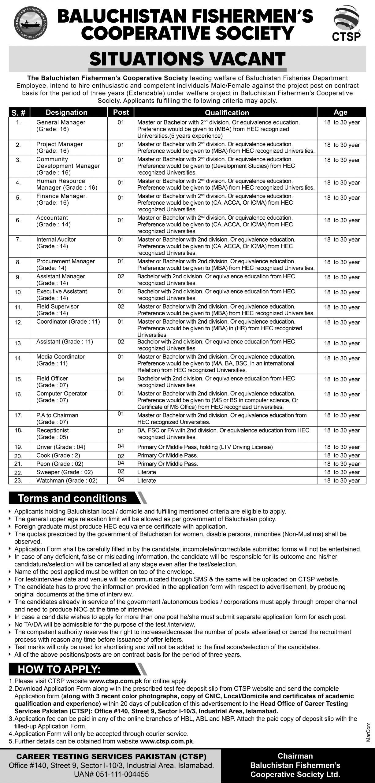 Baluchistan Fishermans Cooperative Society Jobs CTSP Roll No Slip