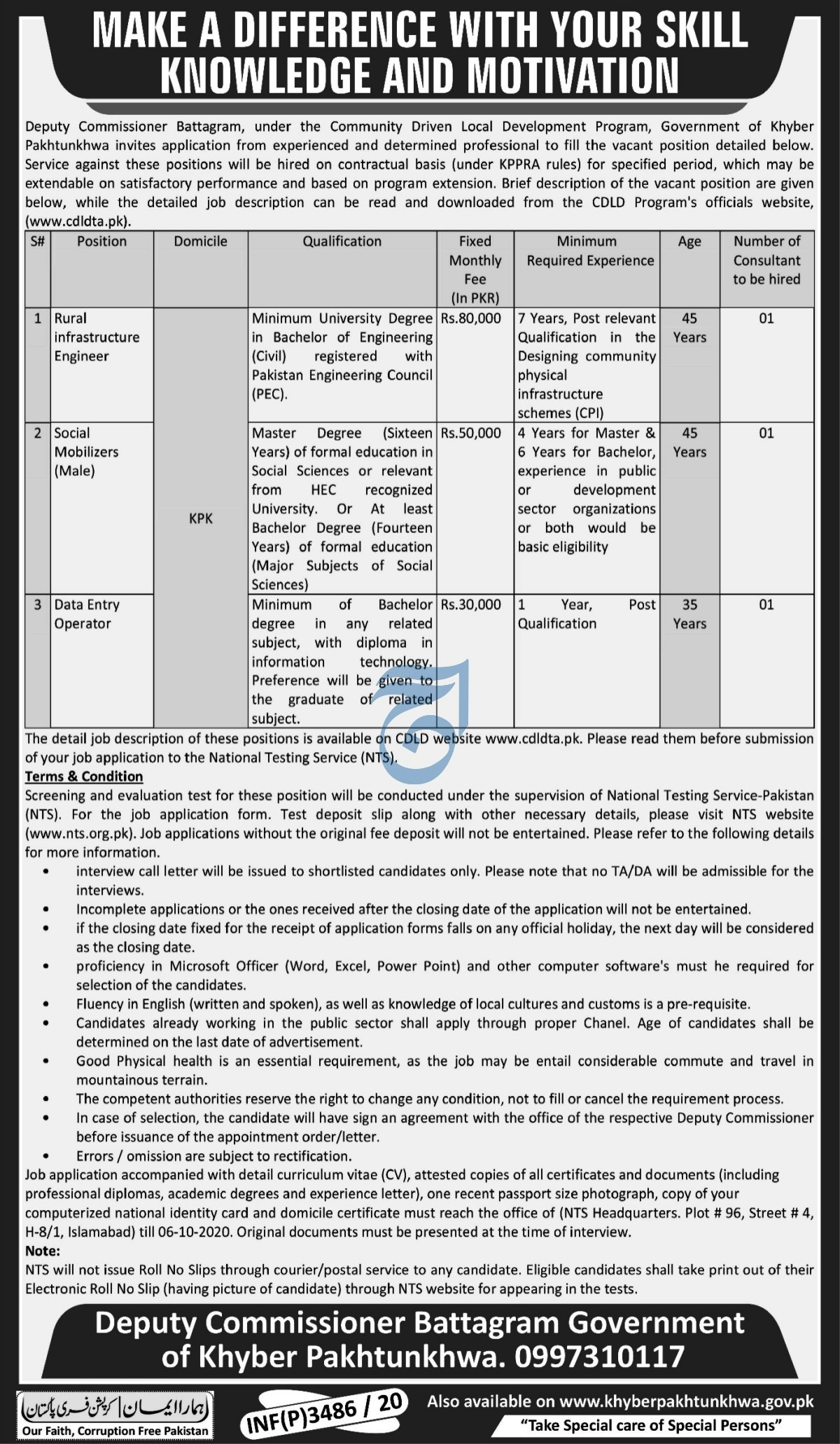 DCO Deputy Commissioner Office Battagram Jobs NTS Roll No Slip