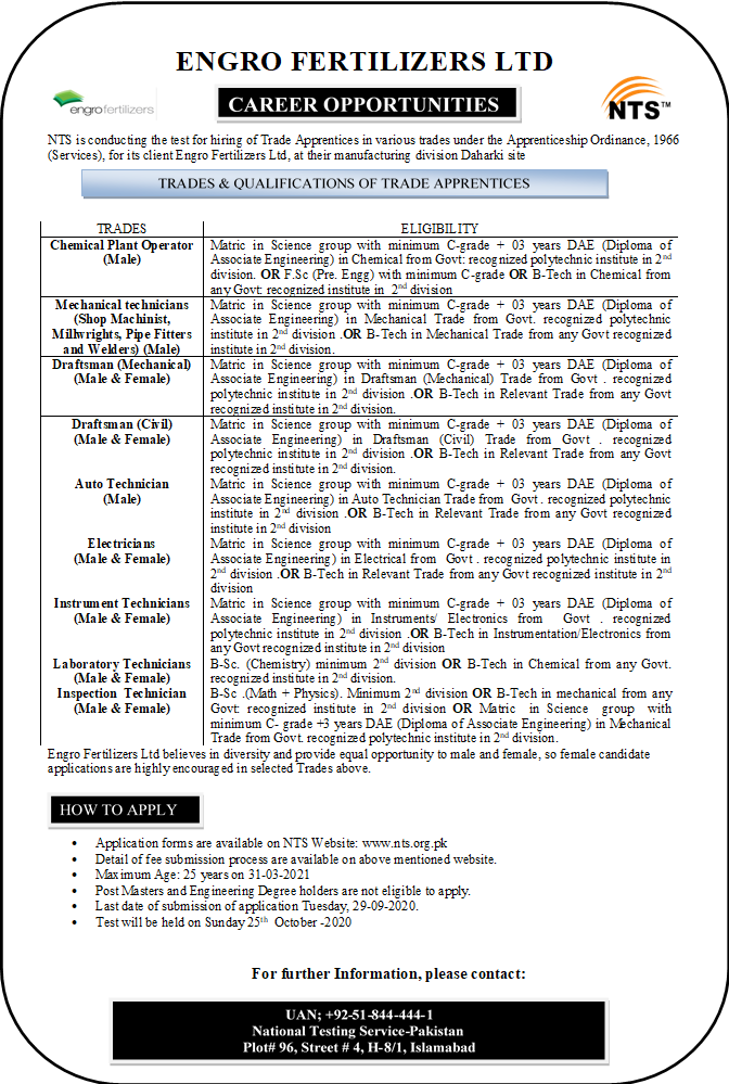 Engro Fertilizers Trade Apprentice Hiring Jobs NTS Result Merit List
