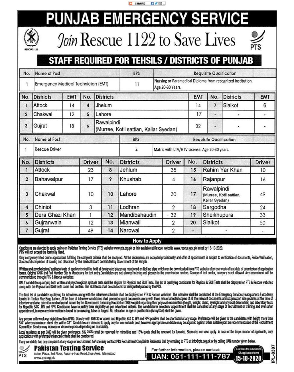 Punjab Emergency Services Rescue 1122 Punjab Jobs Phase 1 PTS Results