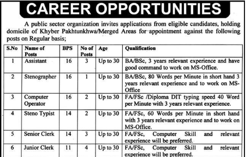 Zakat Ushr Special Education Women Empowerment Jobs KPK ATS Result