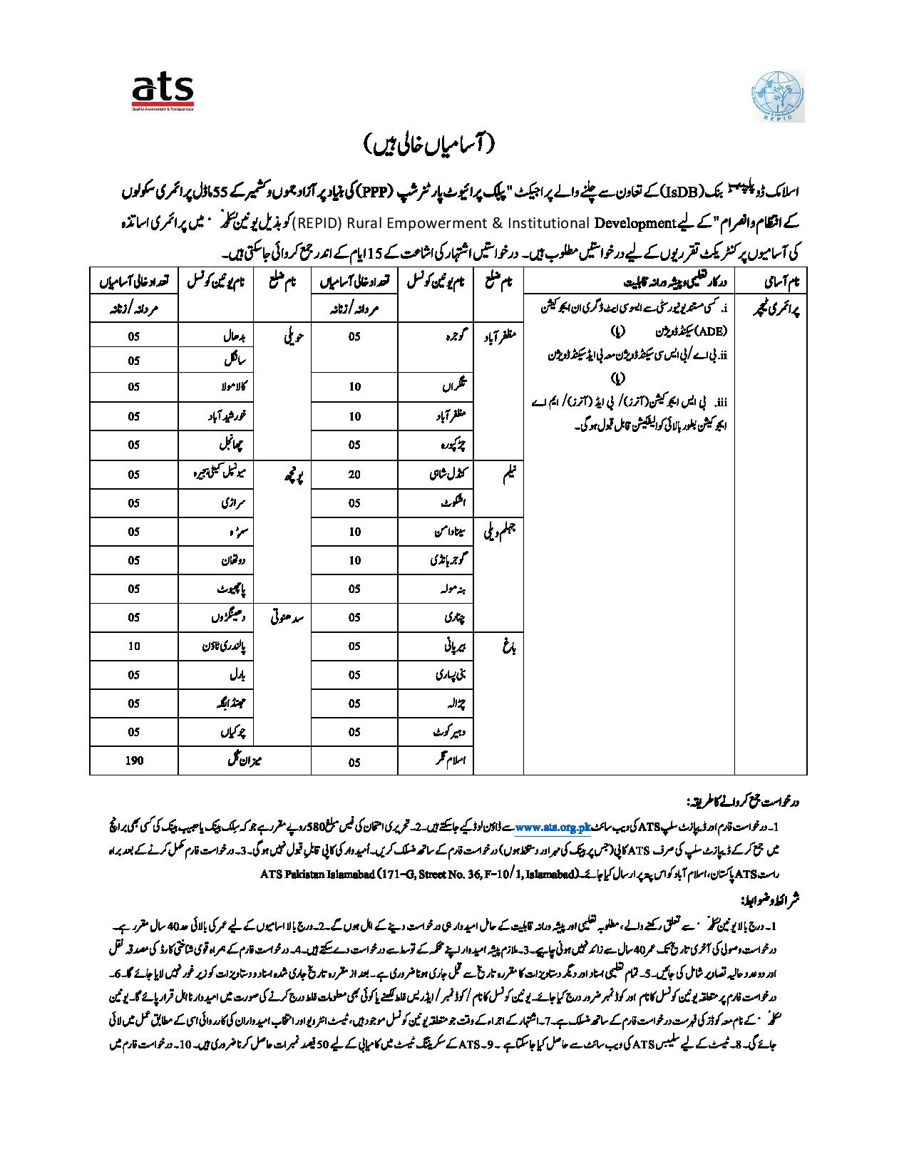 Azad Jammu Kashmir AJK Primary Teacher Jobs ATS Test Results