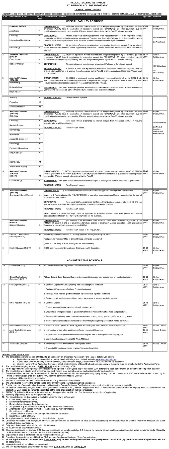 Medical Teaching Institution Ayub Medical College Jobs NTS Test Result