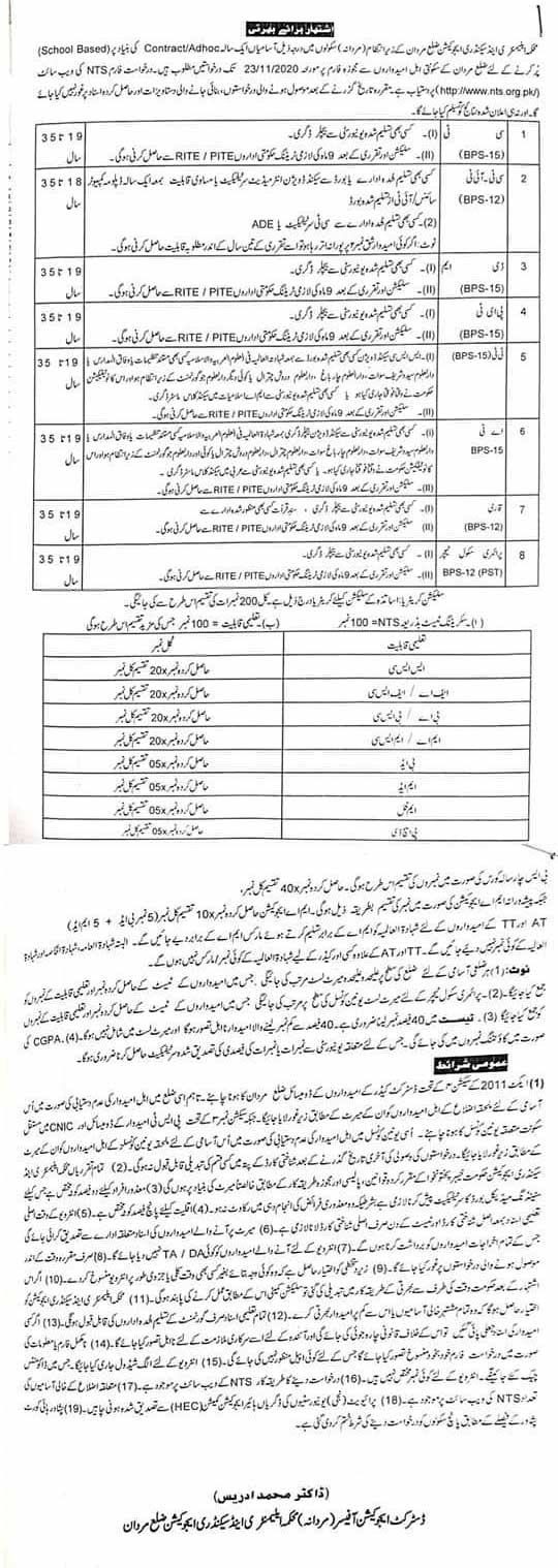 Elementary Secondary Education Mardan Schools Jobs NTS Roll No Slip d