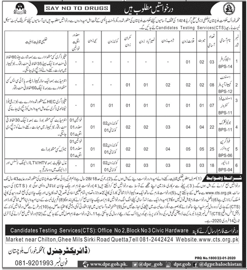 Food Department Balochistan Jobs CTS Technical Test Results