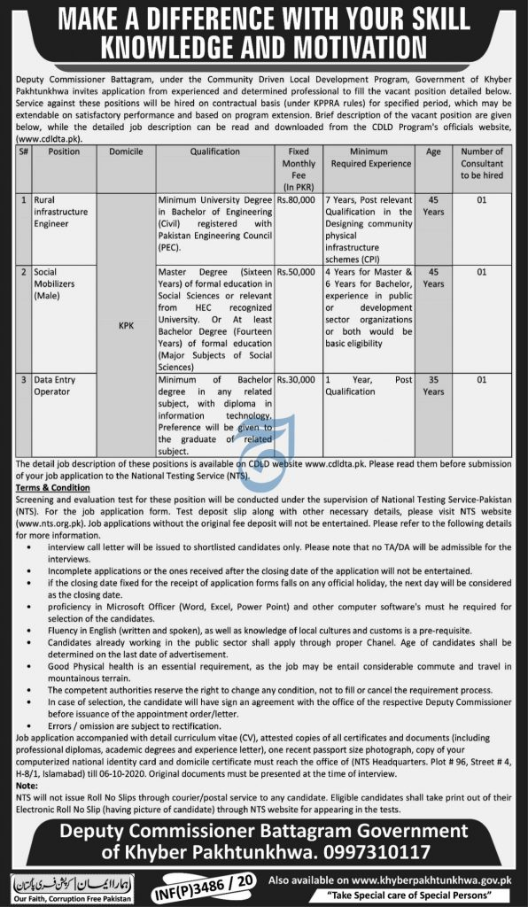 Battagram Deputy Commissioner Office Jobs NTS Answer Keys Result