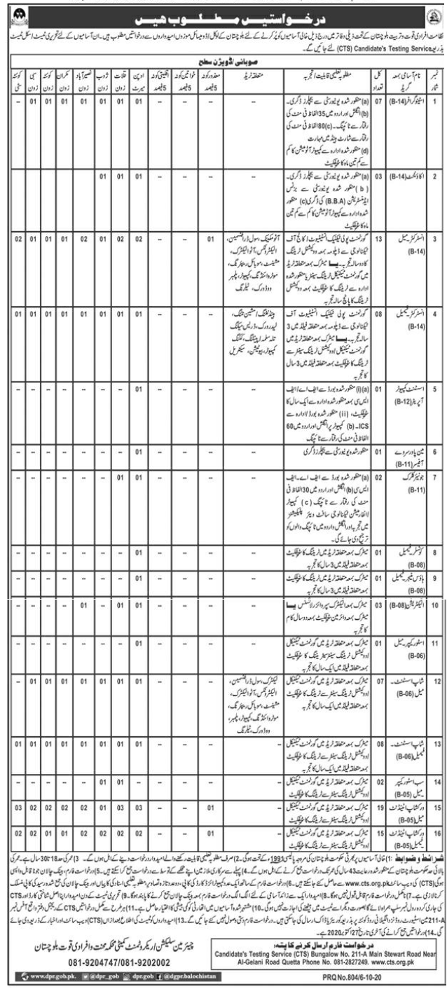 Directorate of Manpower Training Balochistan Jobs CTS Result