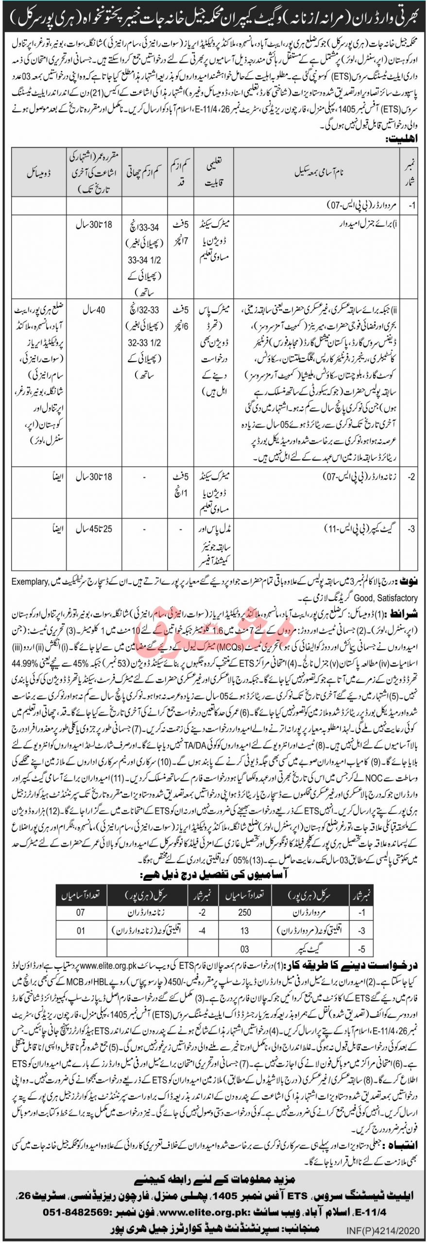 Prisons Haripur Circle Warder Jobs ETS Test Roll No Slip