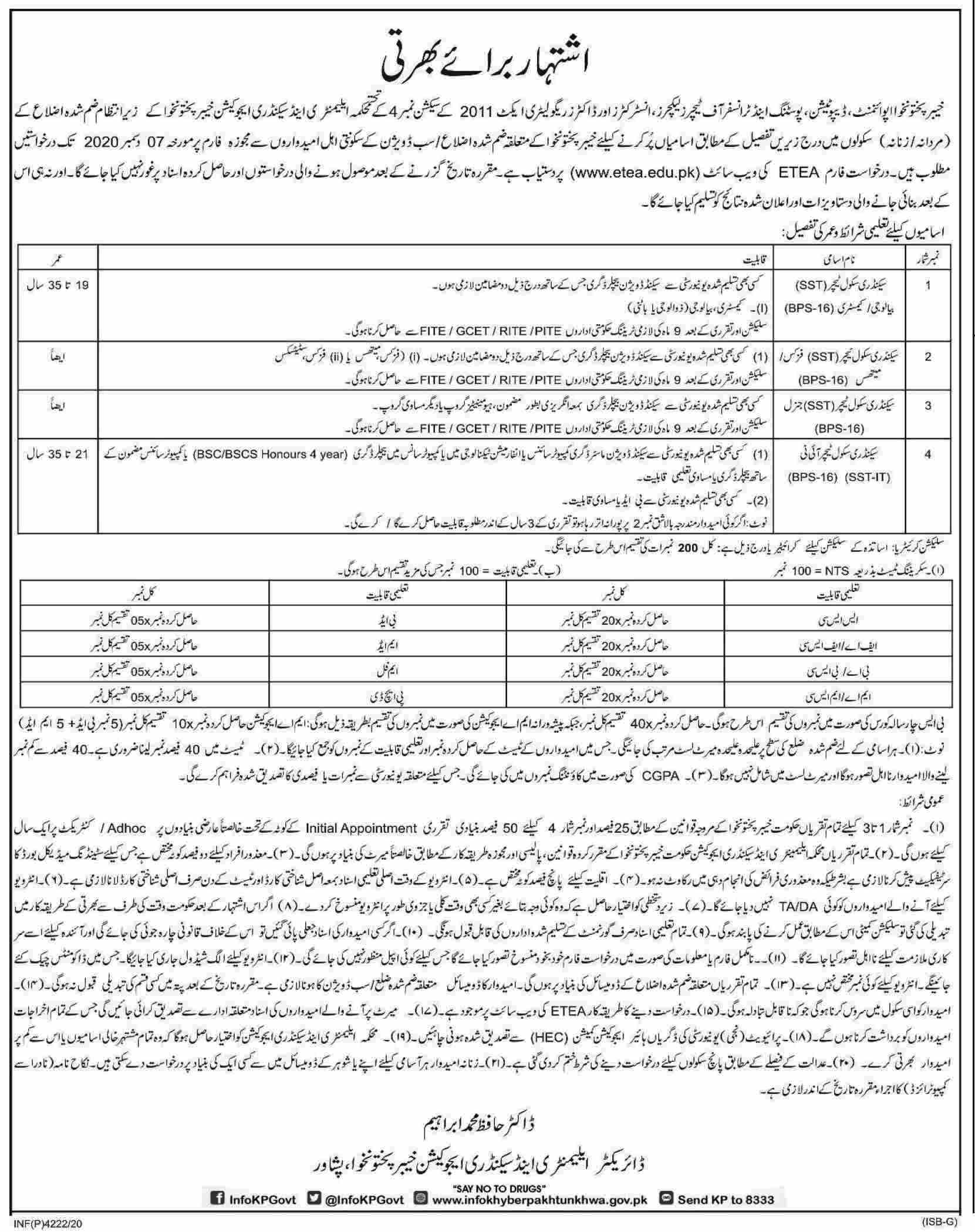 ESED Elementary Secondary Education Peshawar Jobs ETEA Roll No Slip