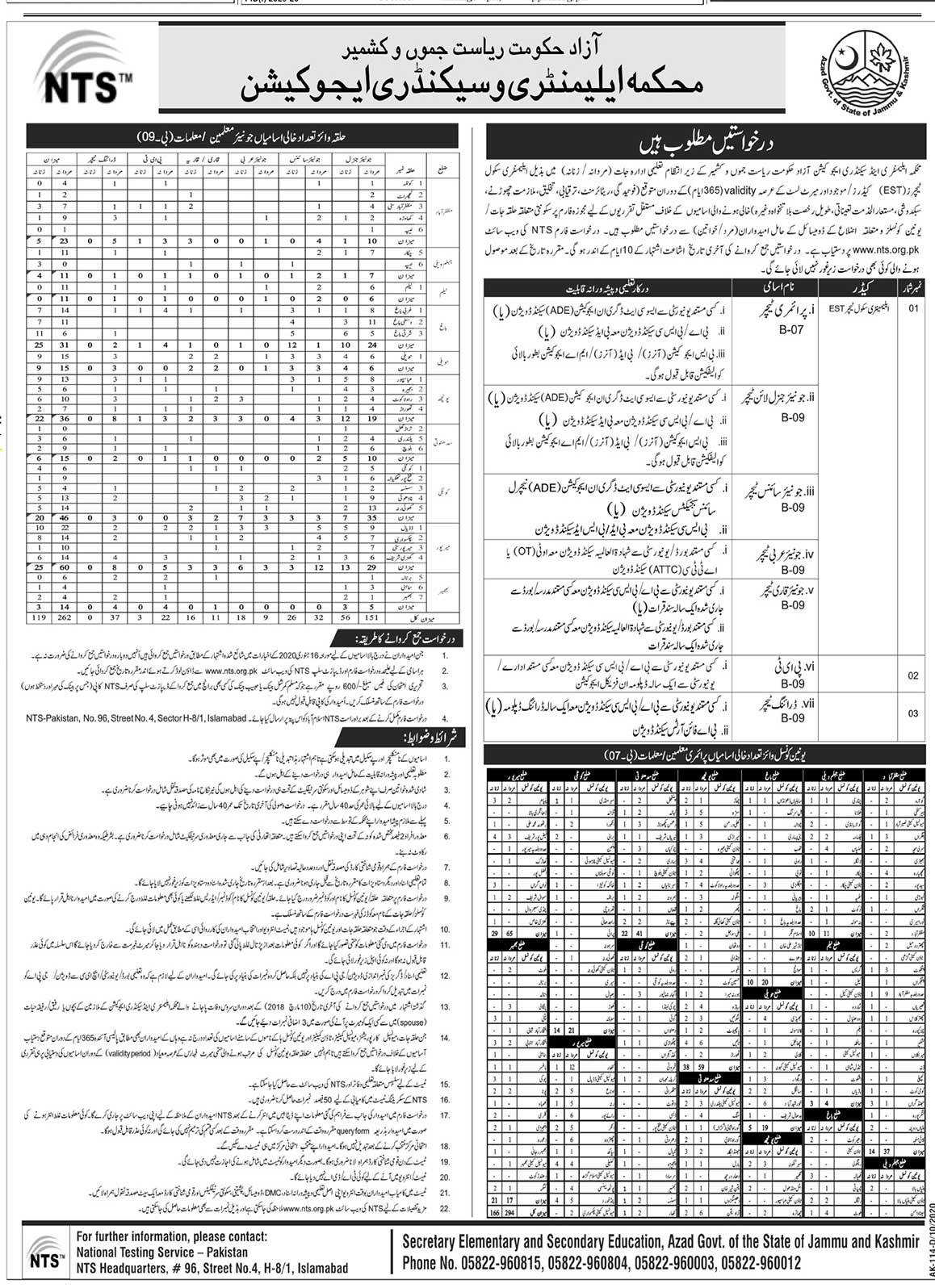ESED Azad Kashmir Jobs NTS Answer Key Results