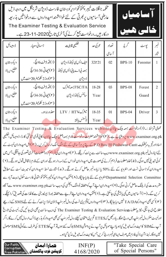 Divisional Forest Officer Office Sheringal Kohistan Jobs ETES Roll No Slip