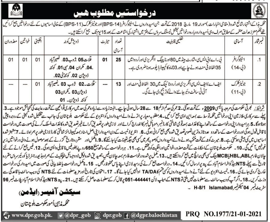 Department of Religious Affairs Balochistan Jobs NTS Roll No Slips