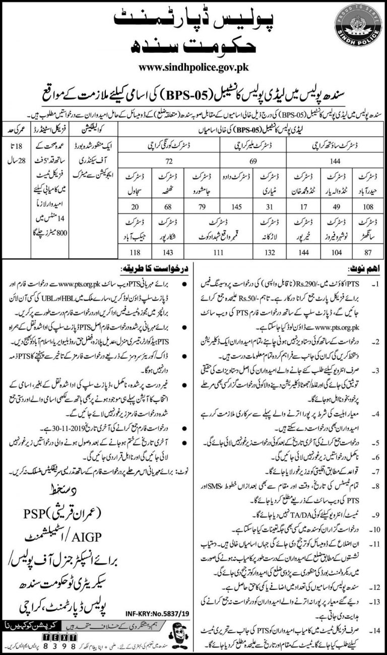 Sindh Police Lady Police Constable Jobs PTS Results Phase III (SPD) (370)
