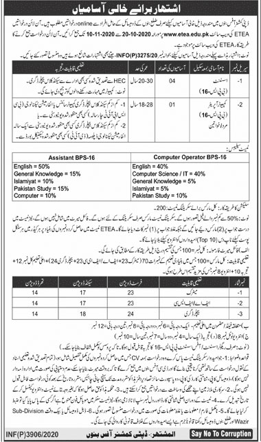 DC Deputy Commissioner Office Bannu Jobs ETEA Test Result