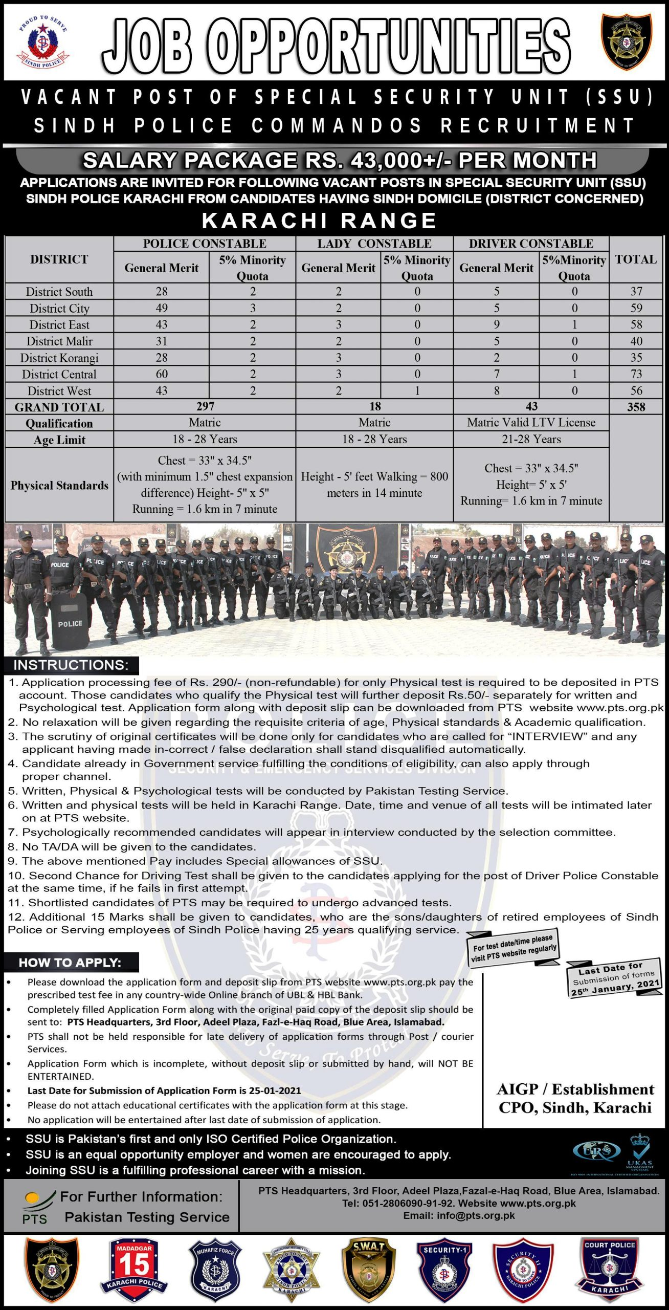 Sindh Police SSU Commandos Karachi Jobs PTS Roll No Slips