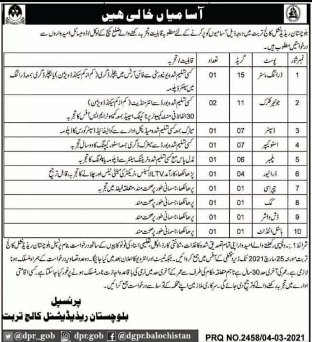 Balochistan Residential College Turbat Jobs CTSP Test Roll No Slip