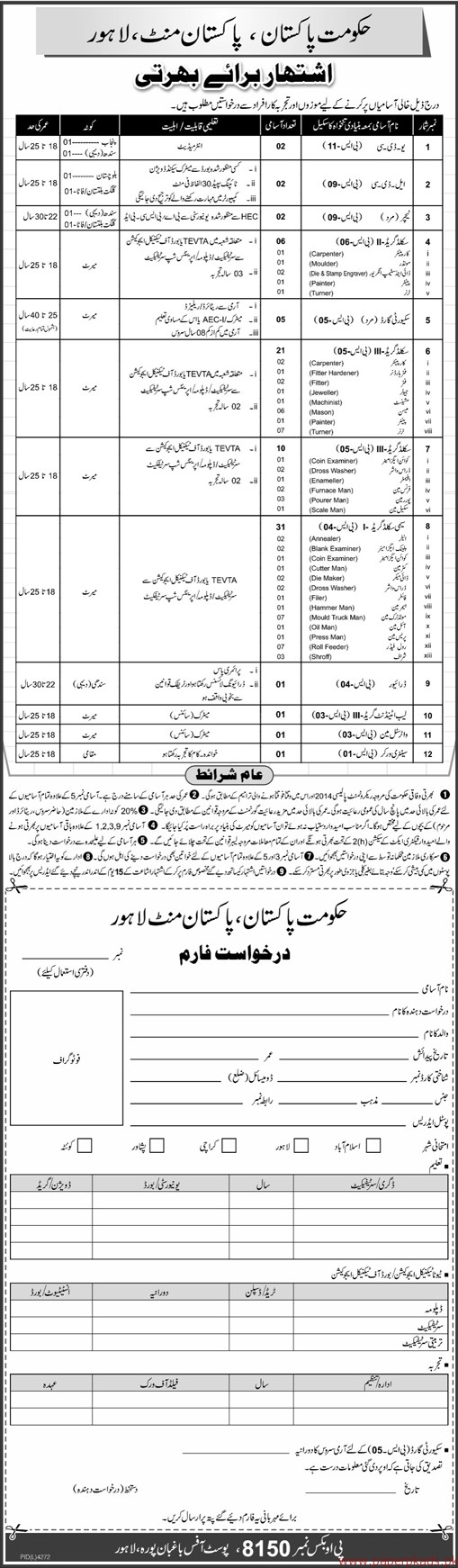 Pakistan Mint Lahore Jobs NTS Skill Test Result LDC