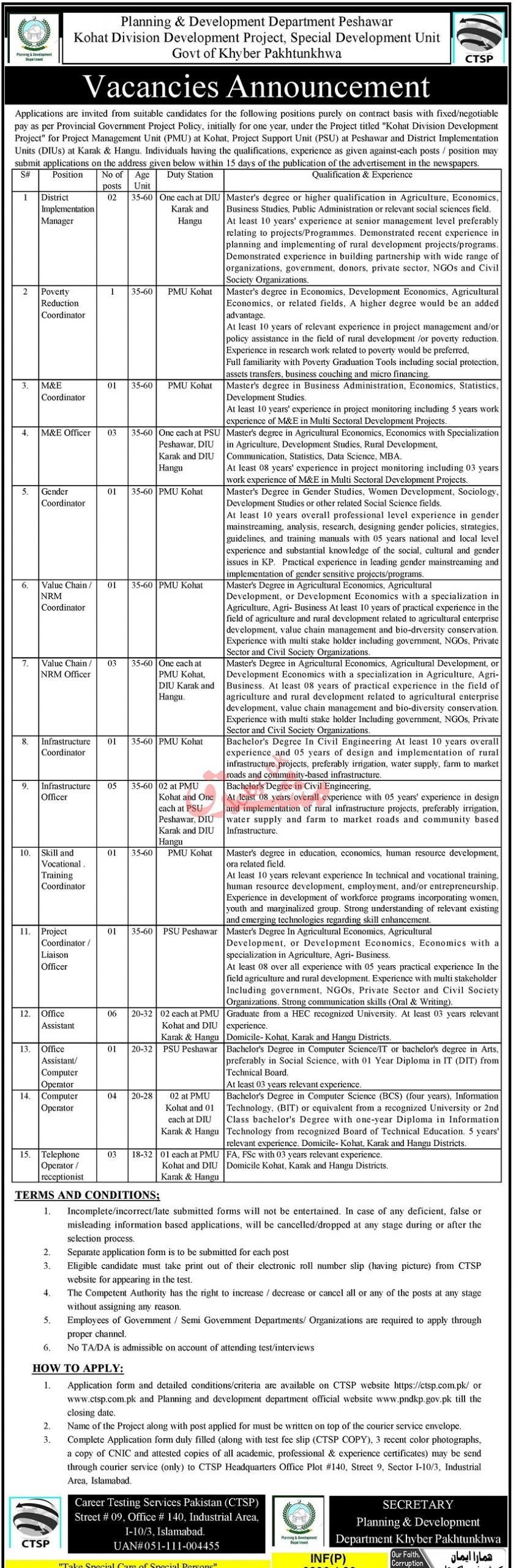 Kohat Division Development Special Development Unit Jobs CTSP Results