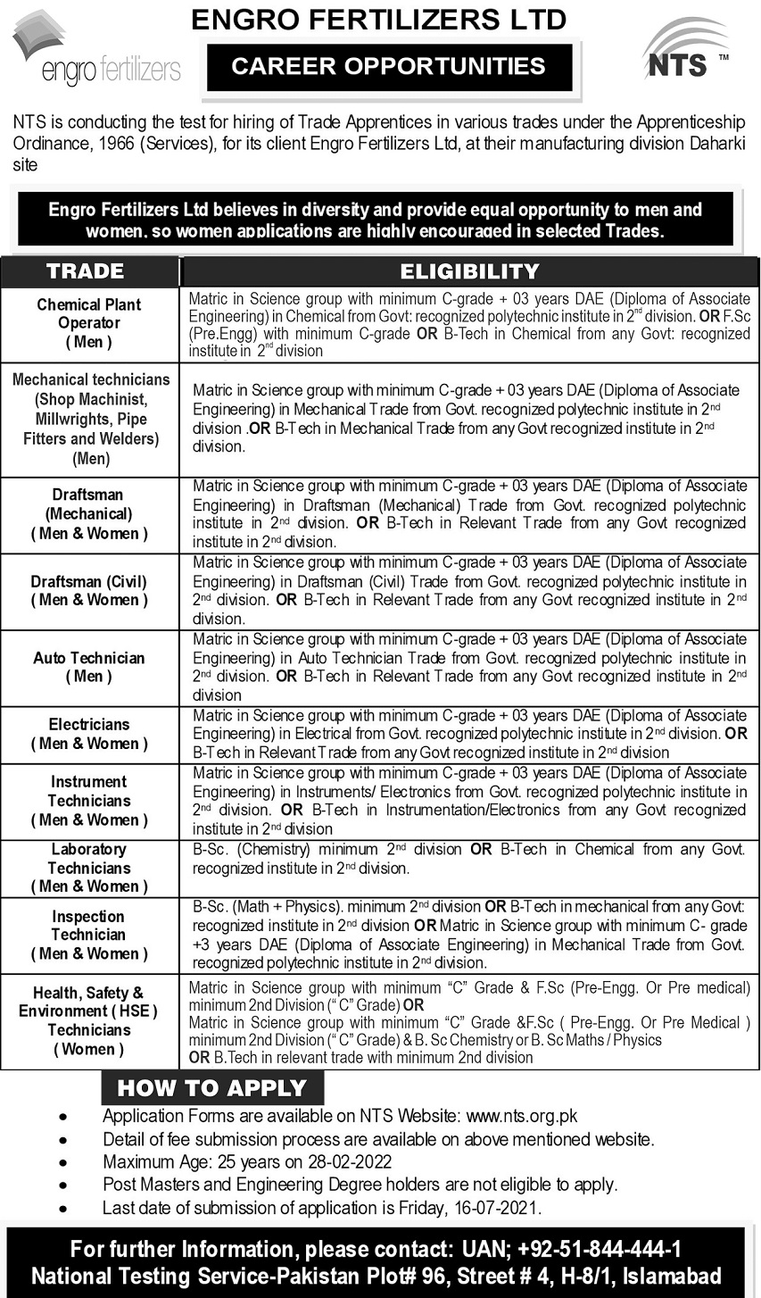 Engro Fertilizers Limited Trade Apprenticeship Jobs NTS Results